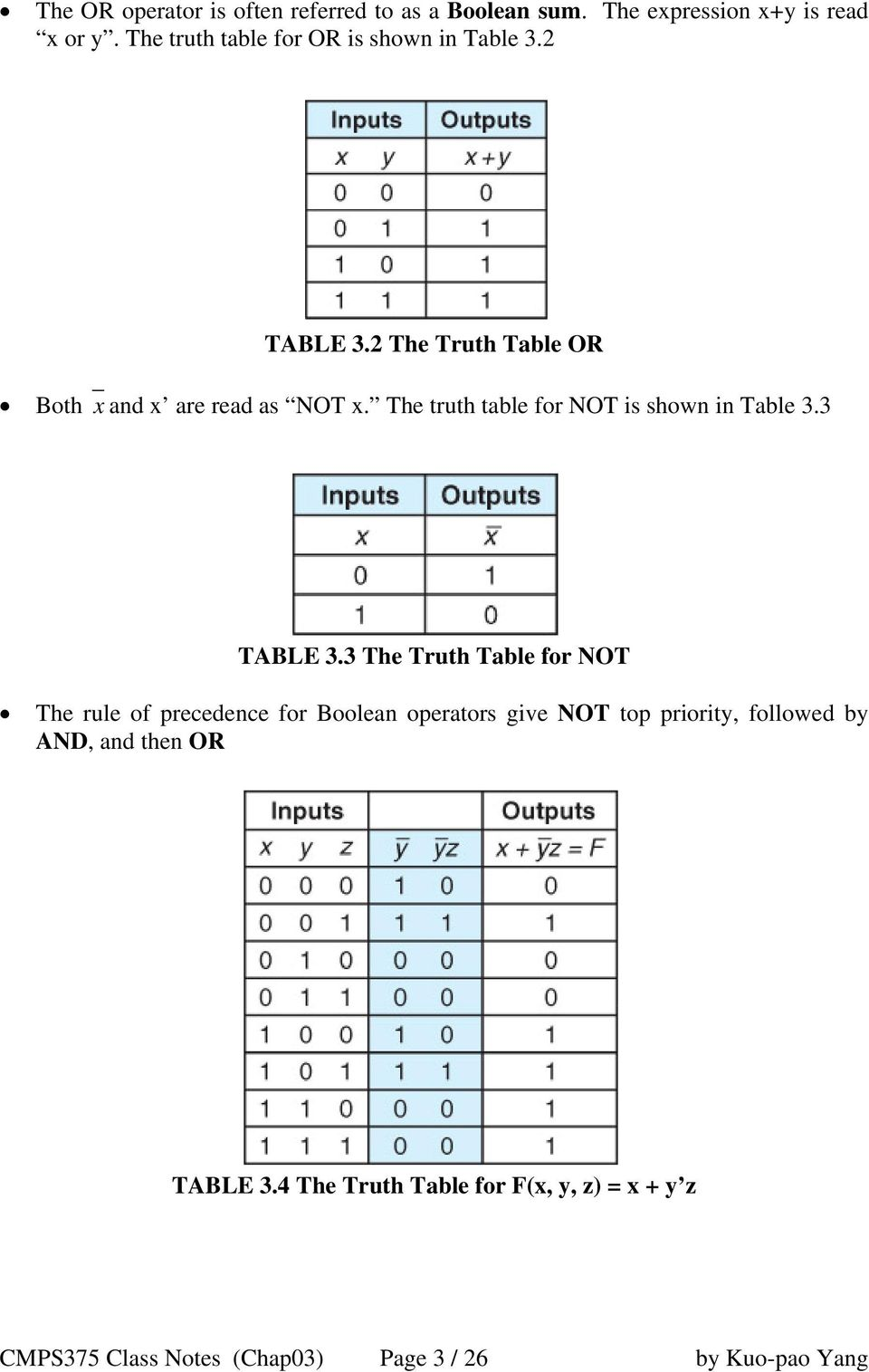 The truth table for NOT is shown in Table 3.3 TABLE 3.