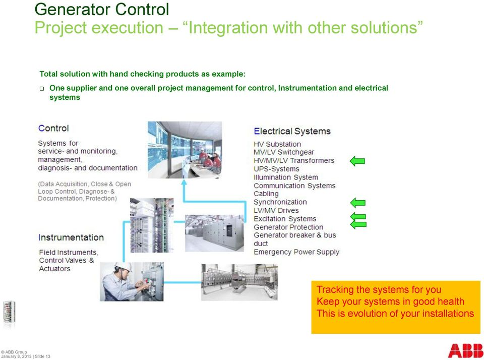 control, Instrumentation and electrical systems Tracking the systems for you Keep