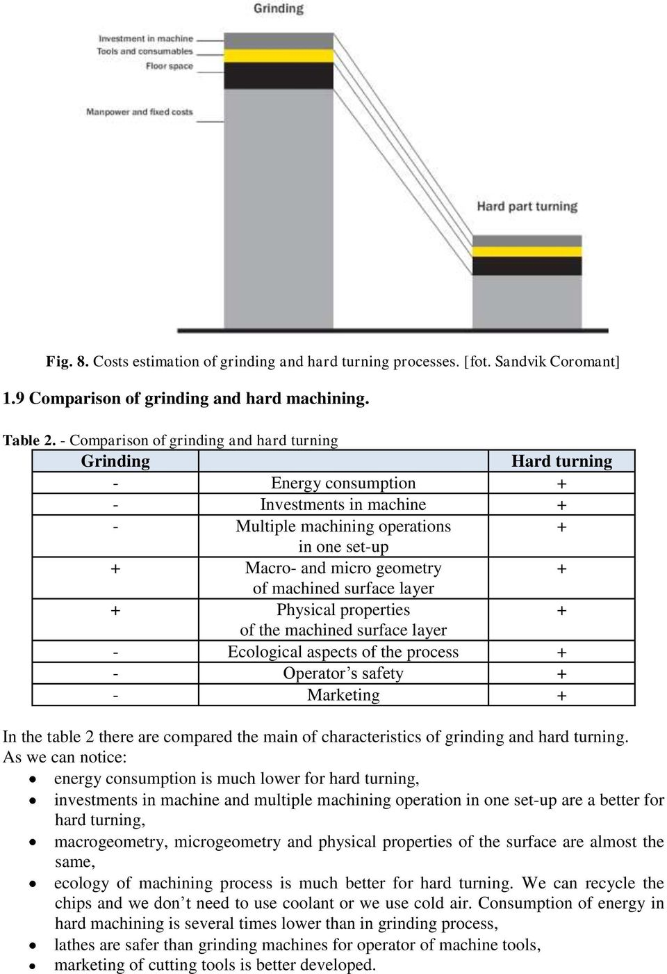 machined surface layer + Physical properties + of the machined surface layer - Ecological aspects of the process + - Operator s safety + - Marketing + In the table 2 there are compared the main of