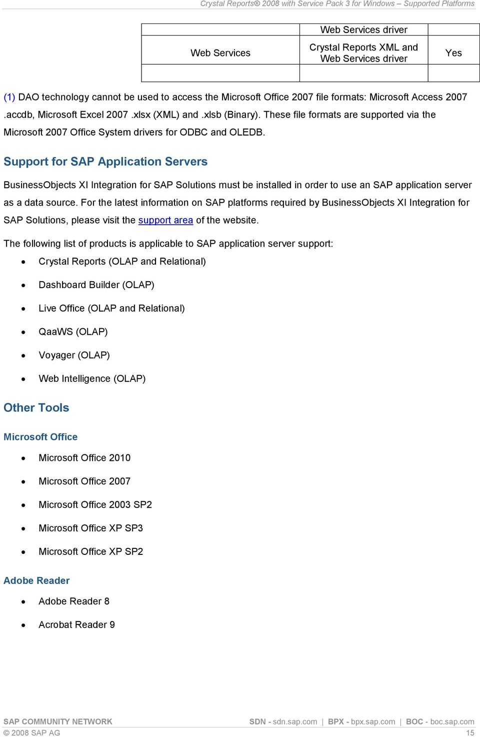 Support for SAP Application Servers BusinessObjects XI Integration for SAP Solutions must be installed in order to use an SAP application server as a data source.