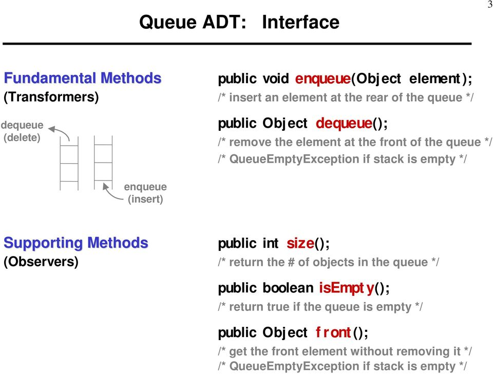 enqueue (insert) Supporting Methods public int size(); (Observers) /* return the # of objects in the queue */ public boolean isempty(); /*