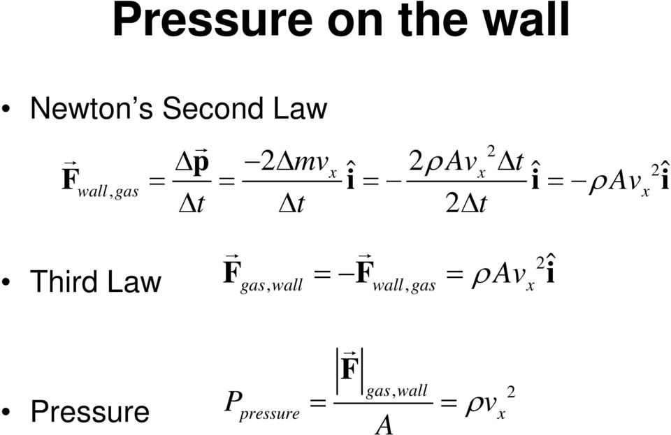 Av x Third Law G G F 2î gas, wall = F wall, gas = ρ