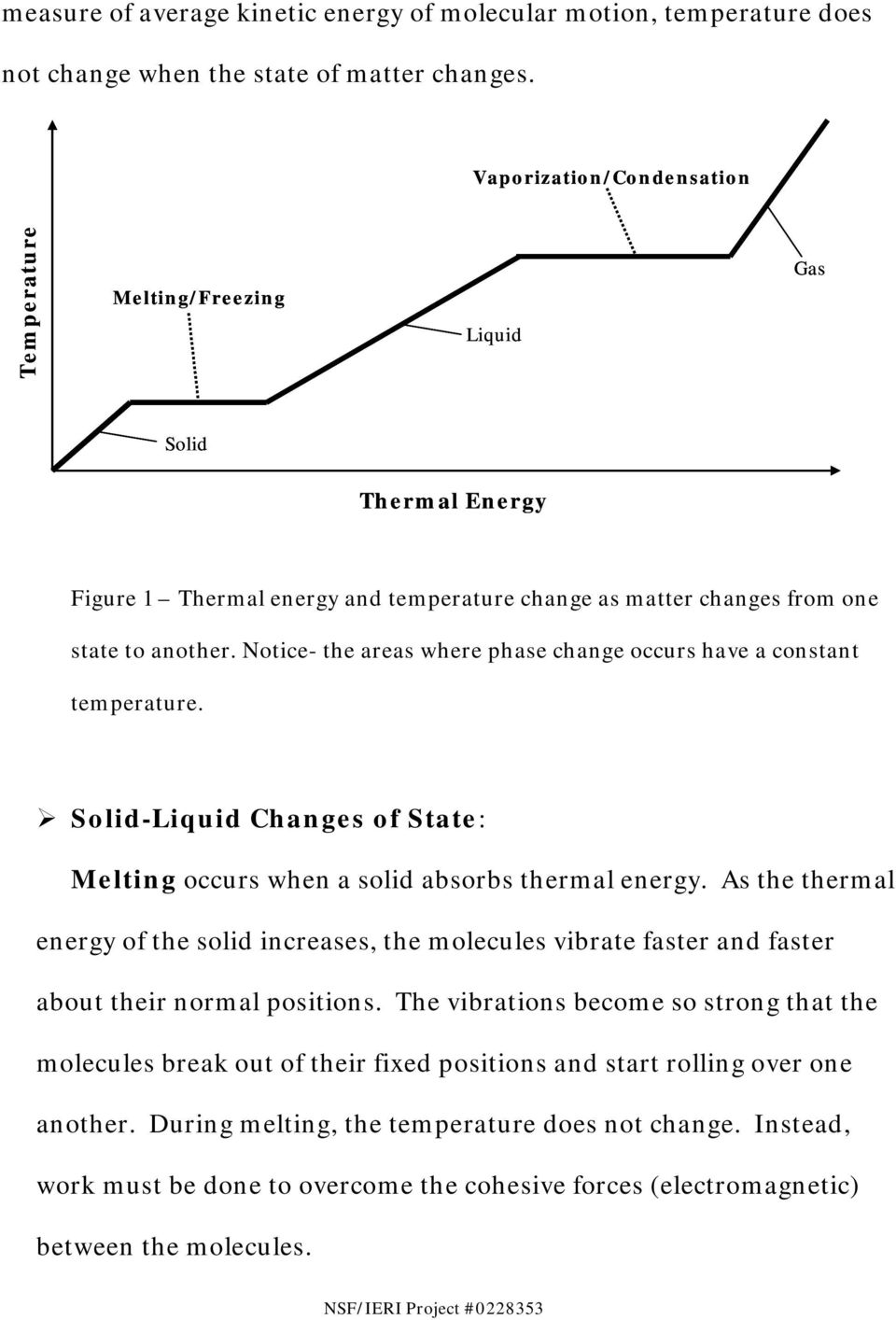 Notice- the areas where phase change occurs have a constant temperature. Solid-Liquid Changes of State: Melting occurs when a solid absorbs thermal energy.