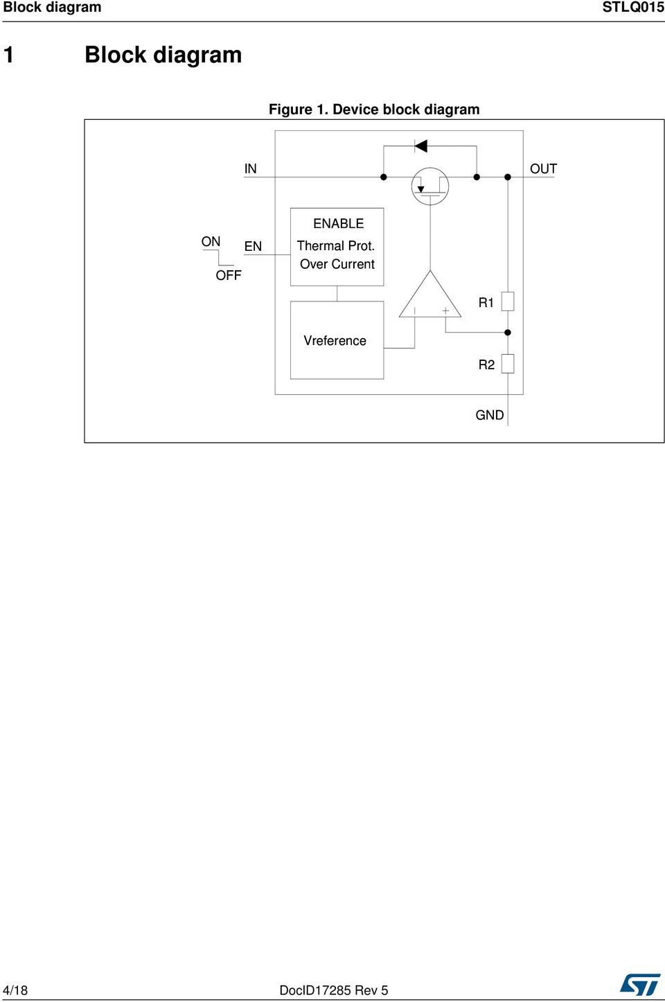 Device block diagram IN OUT ON EN OFF