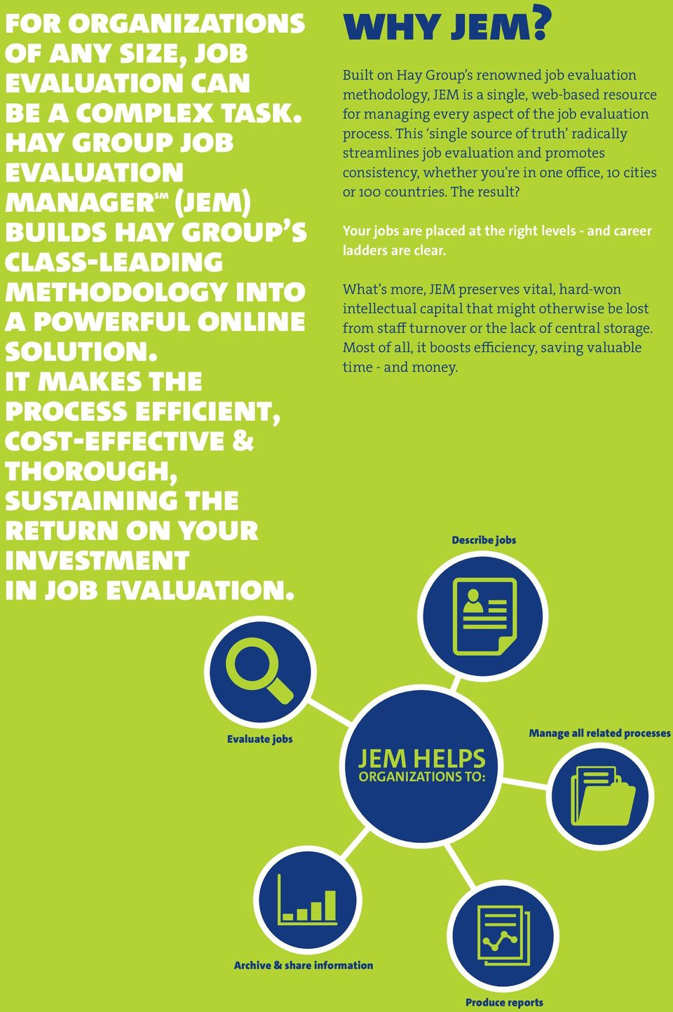 Built on Hay Group s renowned job evaluation methodology, JEM is a single, web-based resource for managing every aspect of the job evaluation process.