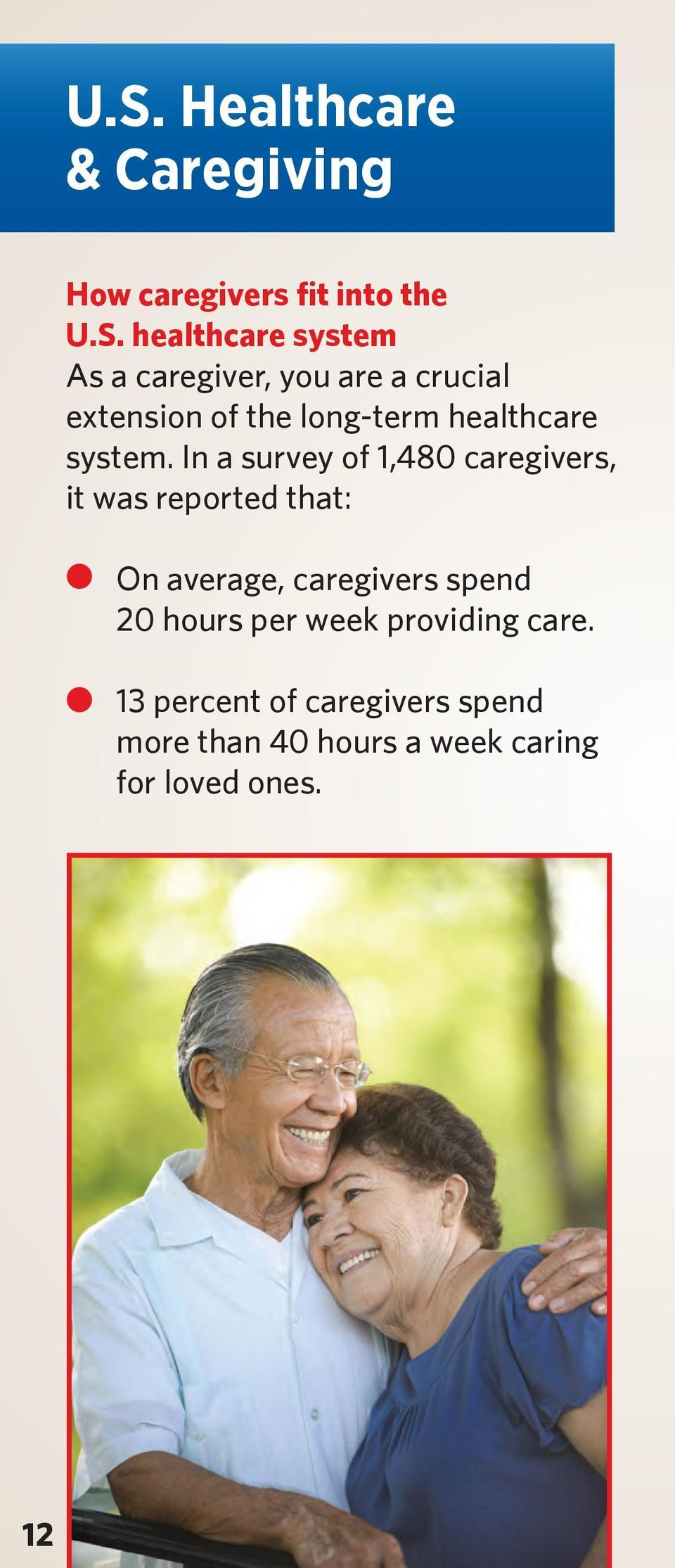 In a survey of 1,480 caregivers, it was reported that: On average, caregivers spend 20