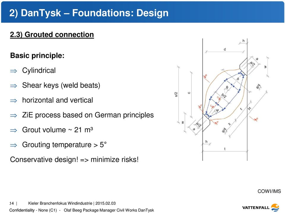 horizontal and vertical ZiE process based on German principles Grout volume ~