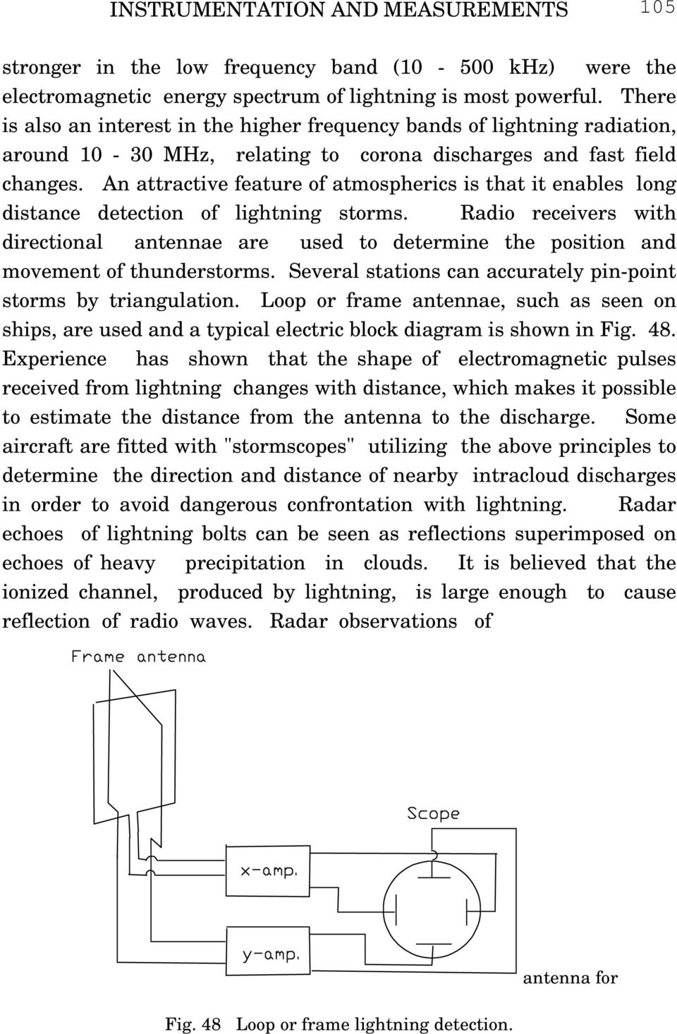 An attractive feature of atmospherics is that it enables long distance detection of lightning storms.