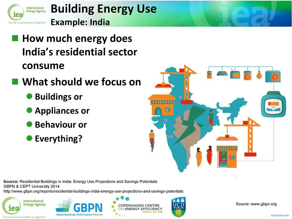 Source: Residential Buildings in India: Energy Use Projections and Savings Potentials GBPN & CEPT