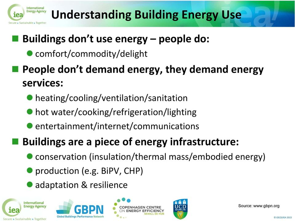 water/cooking/refrigeration/lighting entertainment/internet/communications Buildings are a piece of energy