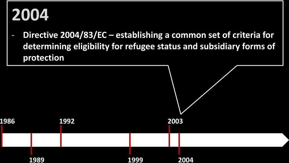 eligibility for refugee status and