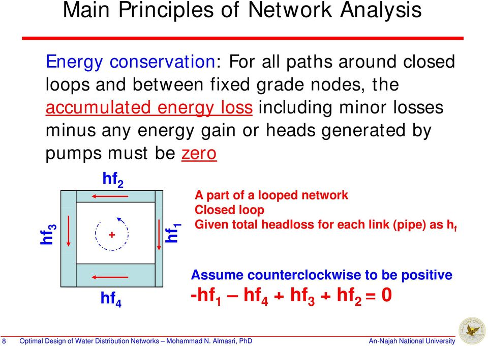 generated by pumps p must be zero hf 2 A part of a looped network Closed loop hf 3 + hf 1 Given total