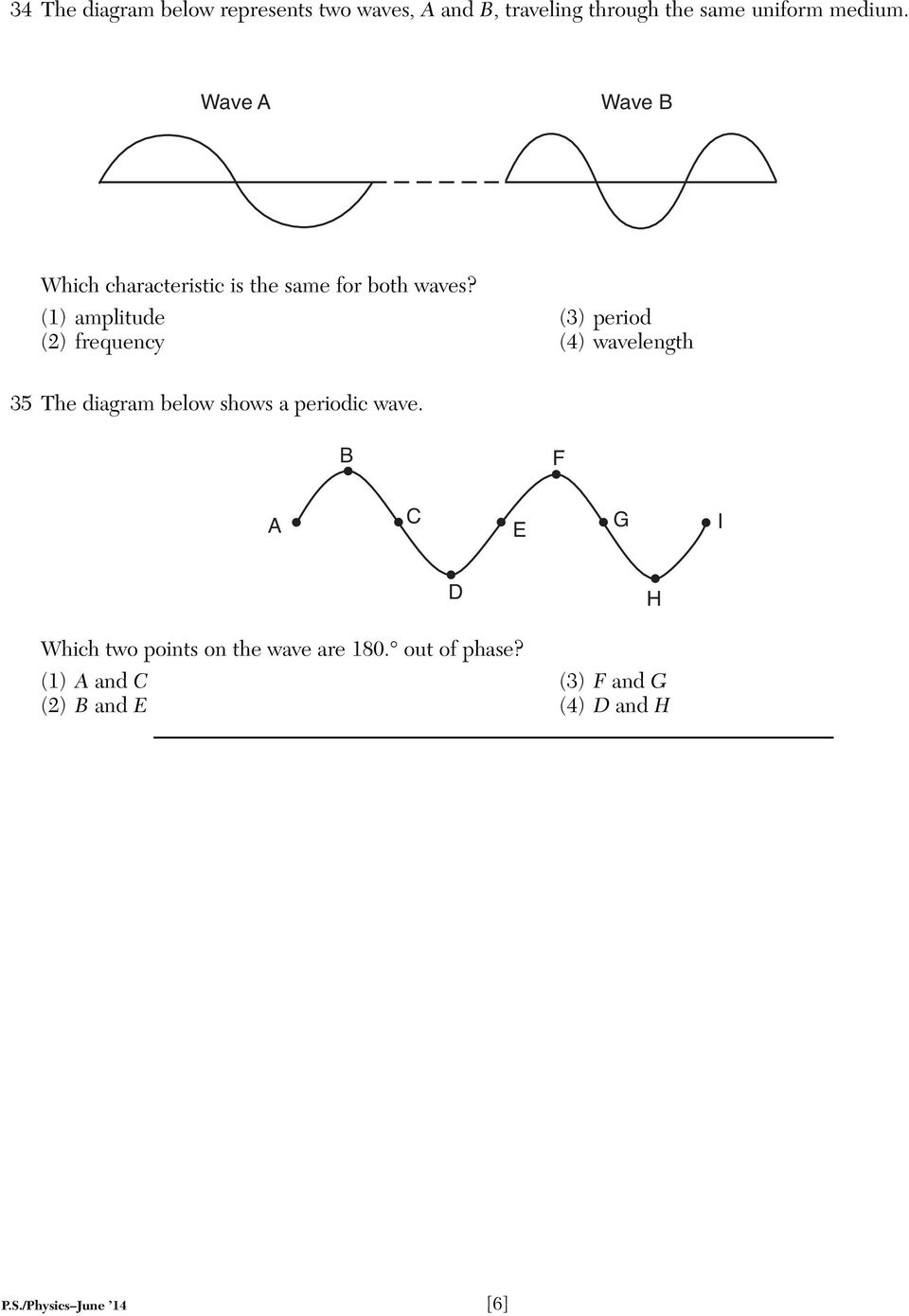 (1) amplitude (3) period (2) frequency (4) wavelength 35 The diagram below shows a periodic
