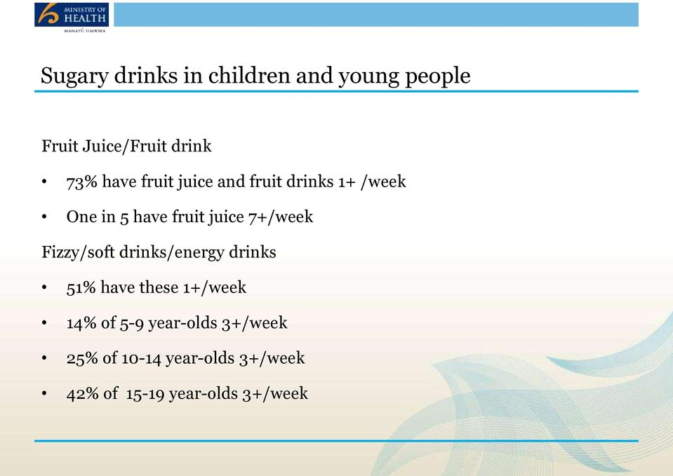 7+/week Fizzy/soft drinks/energy drinks 51% have these 1+/week 14% of 5-9