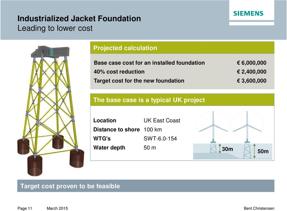 foundation 3,600,000 The base case is a typical UK project Location UK East Coast Distance to