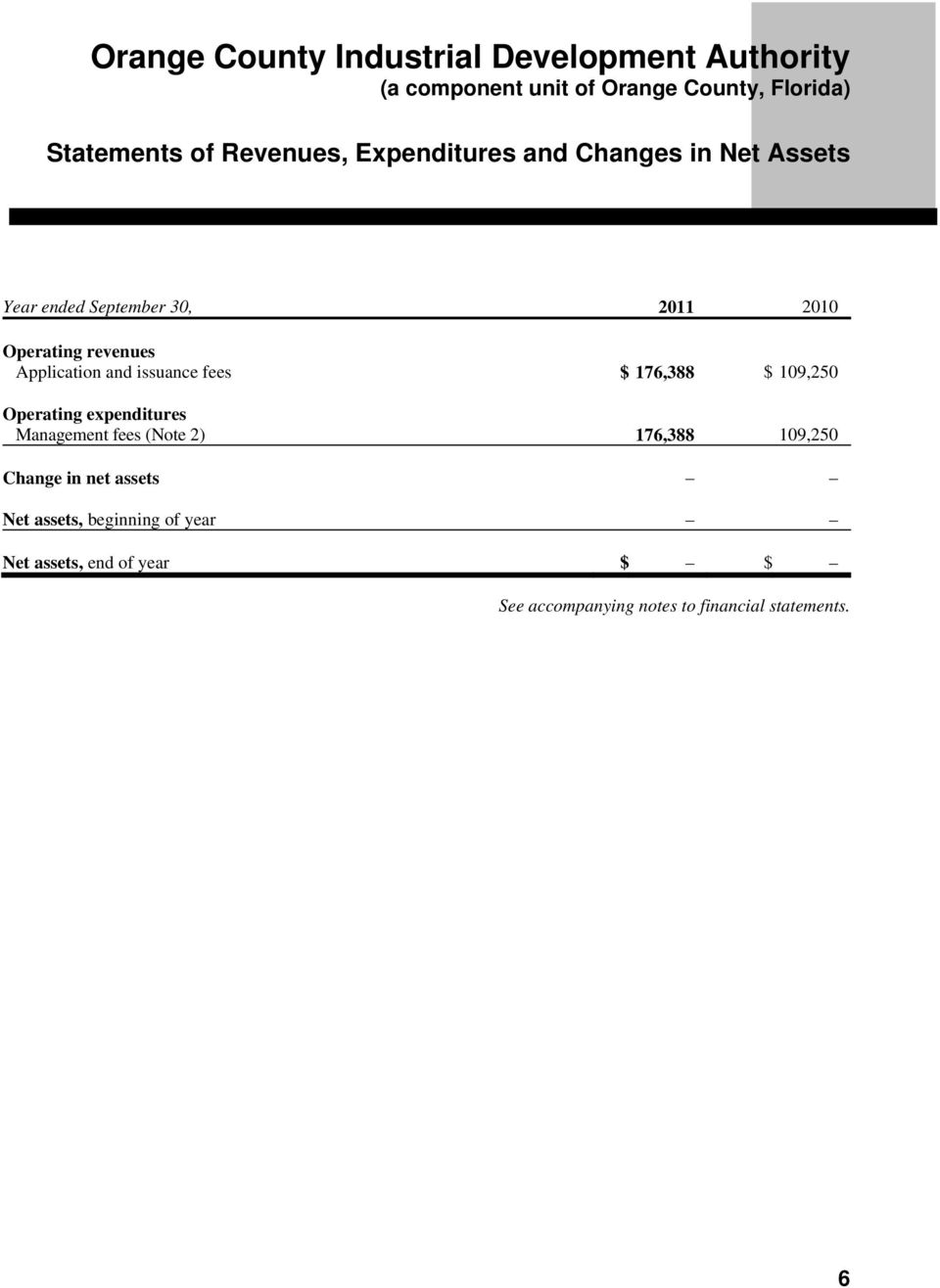 expenditures Management fees (Note 2) 176,388 109,250 Change in net assets Net assets,