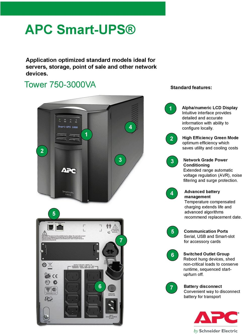 High Efficiency Green Mode optimum efficiency which saves utility and cooling costs Network Grade Power Conditioning Extended range automatic voltage regulation (AVR), noise filtering and surge