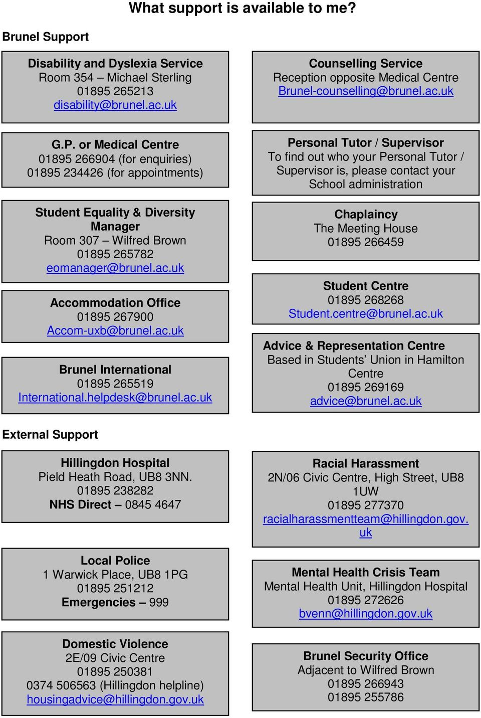 or Medical Centre 01895 266904 (for enquiries) 01895 234426 (for appointments) Student Equality & Diversity Manager Room 307 Wilfred Brown 01895 265782 eomanager@brunel.ac.