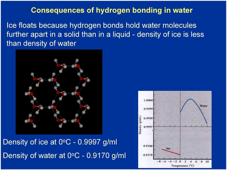 in a liquid - density of ice is less than density of water