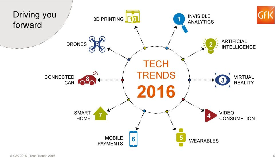 CONNECTED CAR 8 TECH TRENDS 3 VIRTUAL REALITY 2016