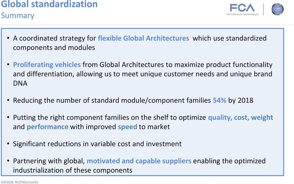 standard module/component families 54% by 2018 Putting the right component families on the shelf to optimize quality, cost, weight and performance with improved speed