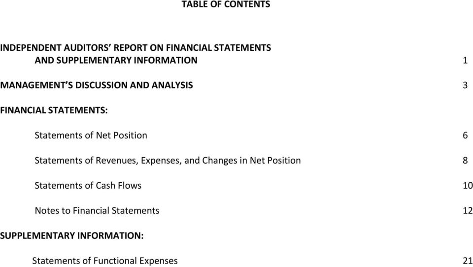 Position 6 Statements of Revenues, Expenses, and Changes in Net Position 8 Statements of Cash