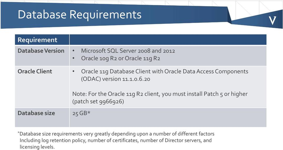 20 Note: For the Oracle 11g R2 client, you must install Patch 5 or higher (patch set 9966926) Database size 25 GB* * Database size