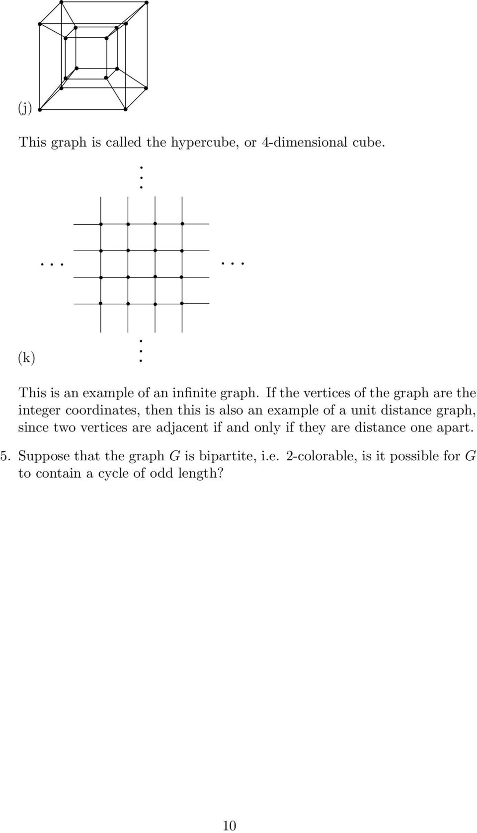 If the vertices of the graph are the integer coordinates, then this is also an example of a unit