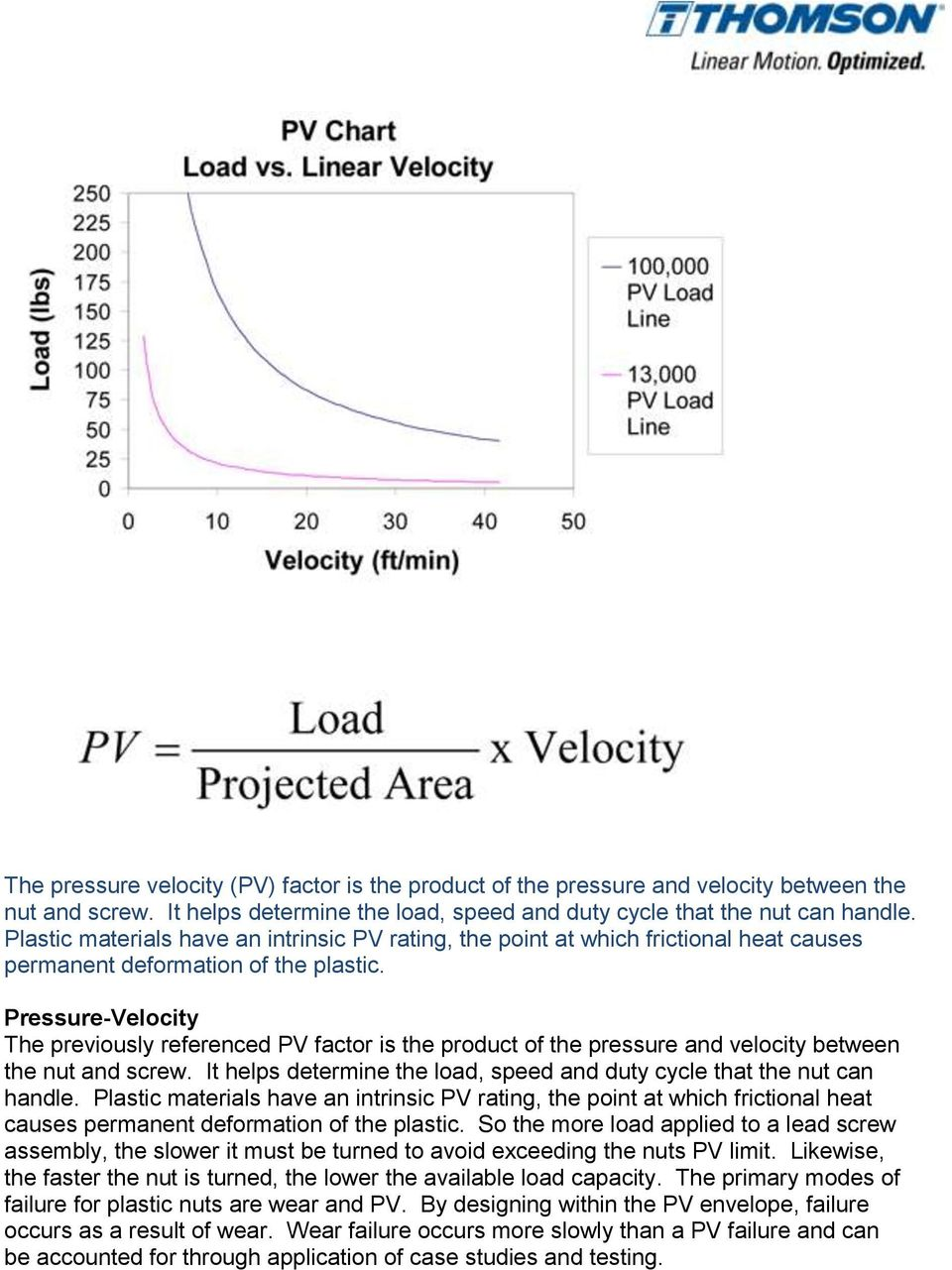 Pressure-Velocity The previously referenced PV factor is the product of the pressure and velocity between the nut and screw. It helps determine the load, speed and duty cycle that the nut can handle.