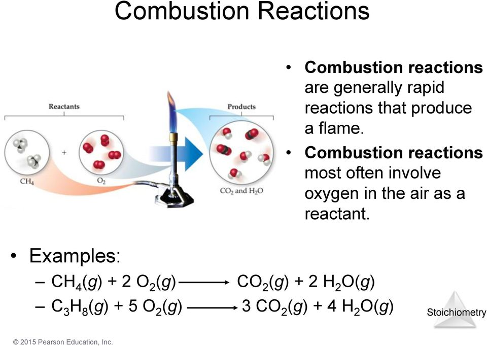 Combustion reactions most often involve oxygen in the air as a