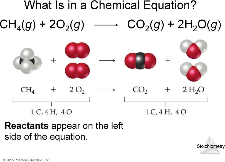 2H 2 O(g) Reactants appear on