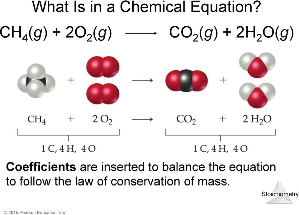 Coefficients are inserted to balance the
