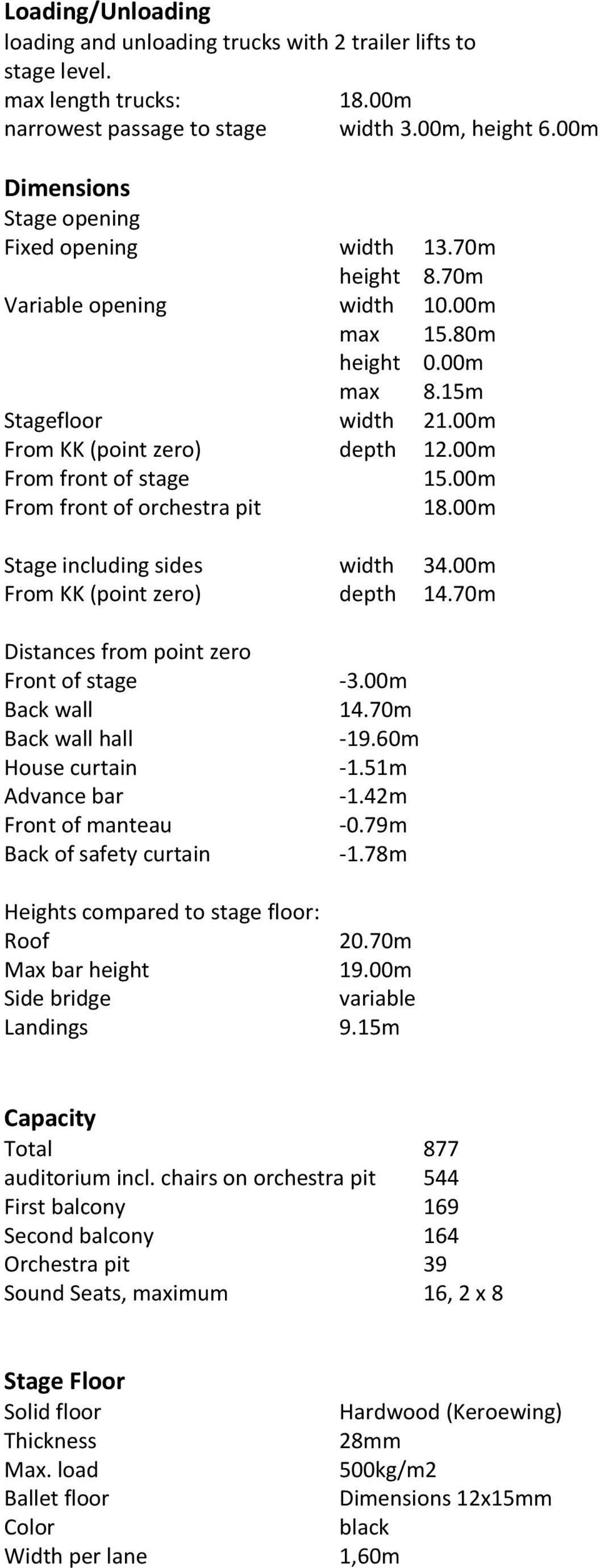 00m From front of stage 15.00m From front of orchestra pit 18.00m Stage including sides width 34.00m From KK (point zero) depth 14.70m Distances from point zero Front of stage -3.00m Back wall 14.