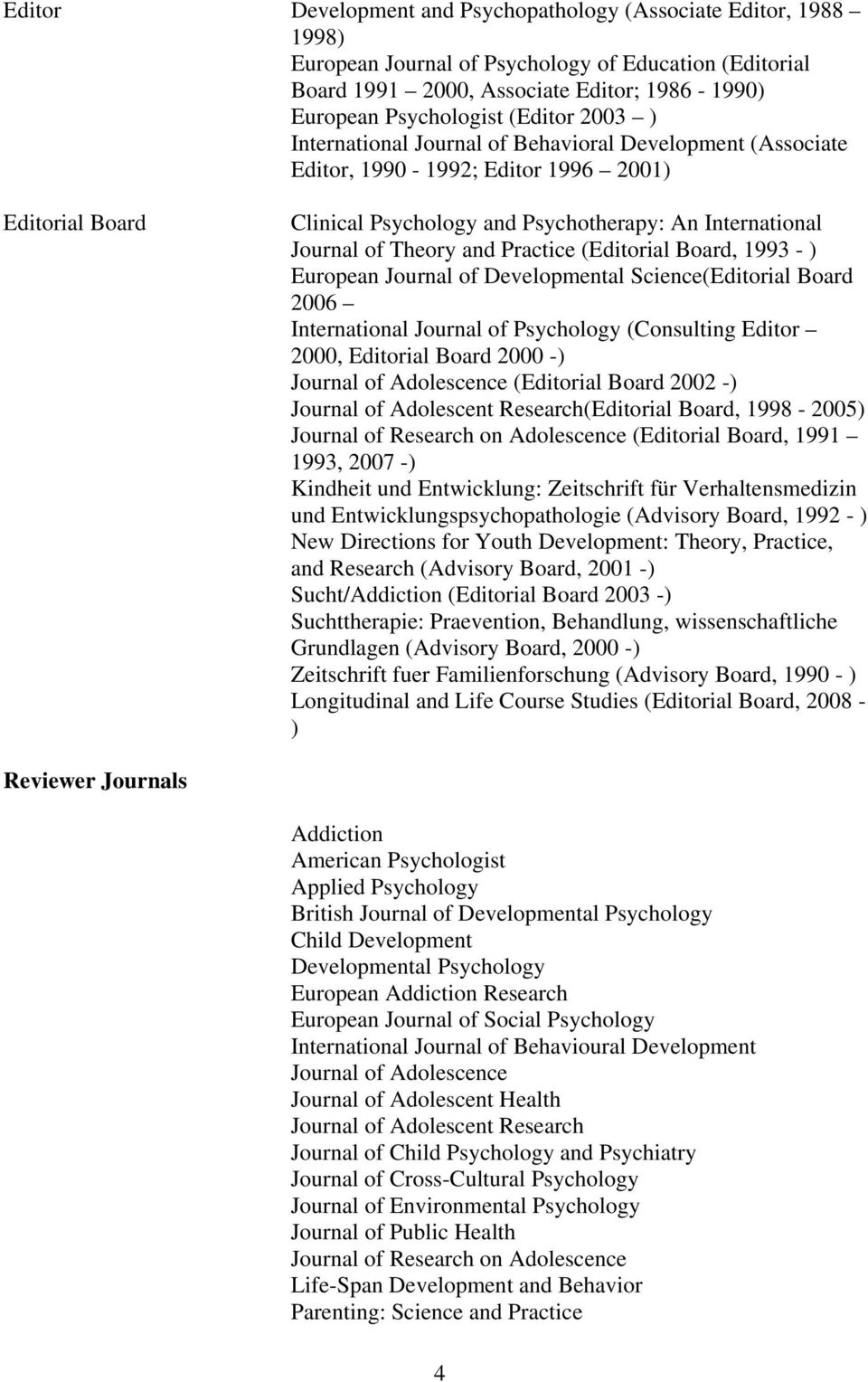 and Practice (Editorial Board, 1993 - ) European Journal of Developmental Science(Editorial Board 2006 International Journal of Psychology (Consulting Editor 2000, Editorial Board 2000 -) Journal of