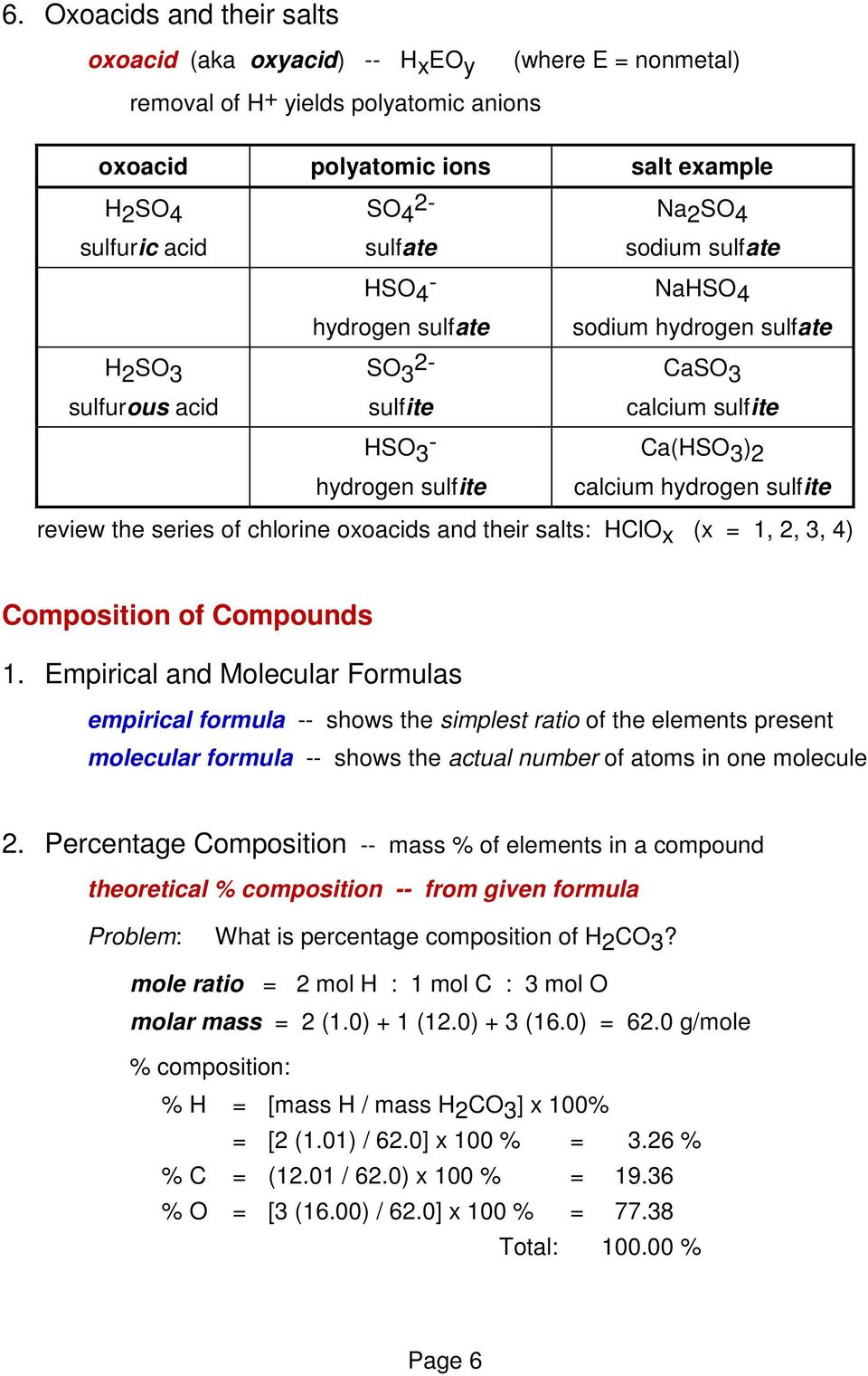 chlorine oxoacids and their salts: Cl x (x = 1, 2, 3, 4) Composition of Compounds 1.