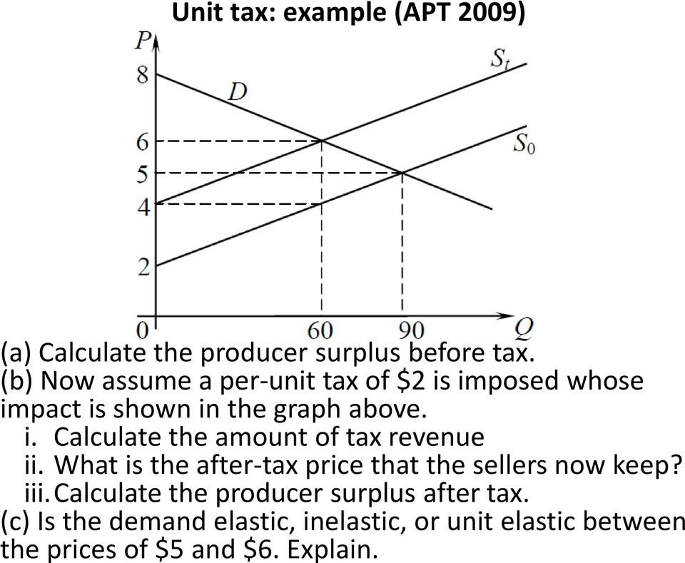 What is the after-tax rice that the sellers now kee? iii.calculate the roucer surlus after tax.