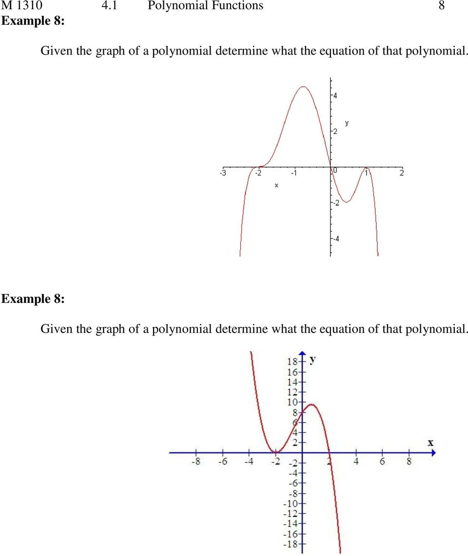 of a polynomial determine what the equation of that