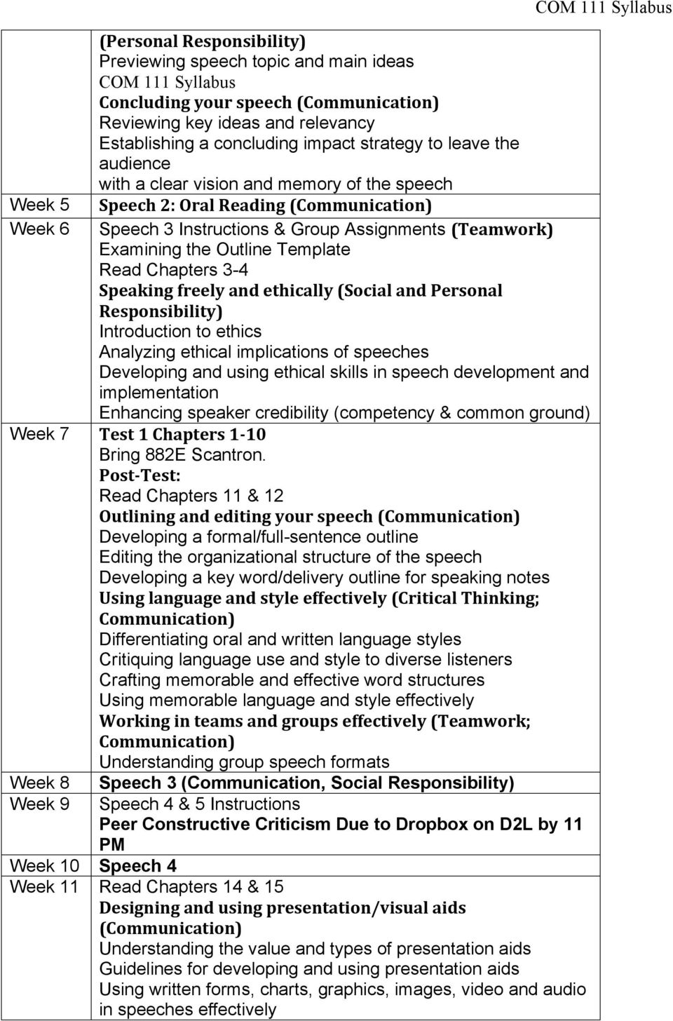 (Teamwork) Examining the Outline Template Read Chapters 3-4 Speaking freely and ethically (Social and Personal Responsibility) Introduction to ethics Analyzing ethical implications of speeches