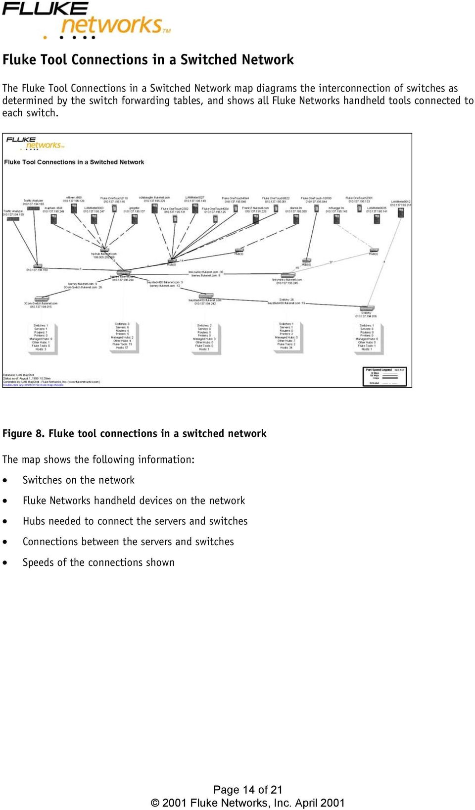 Fluke tool connections in a switched network The map shows the following information: Switches on the network Fluke Networks handheld