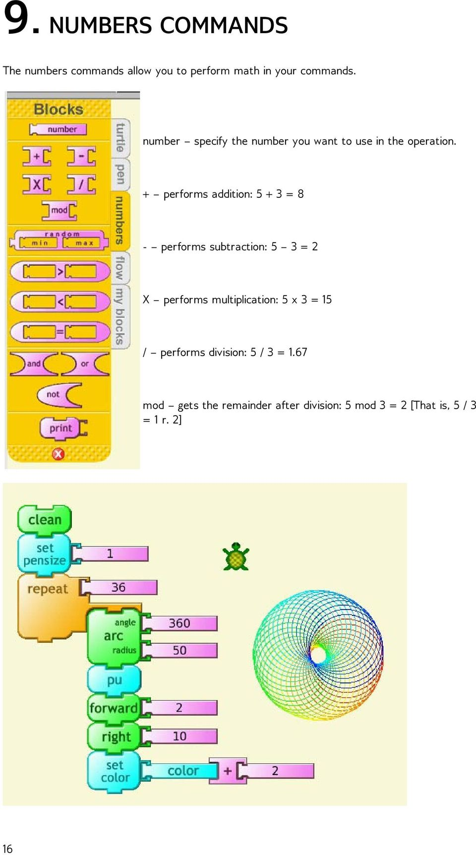 + performs addition: 5 + 3 = 8 - performs subtraction: 5 3 = 2 X performs multiplication: