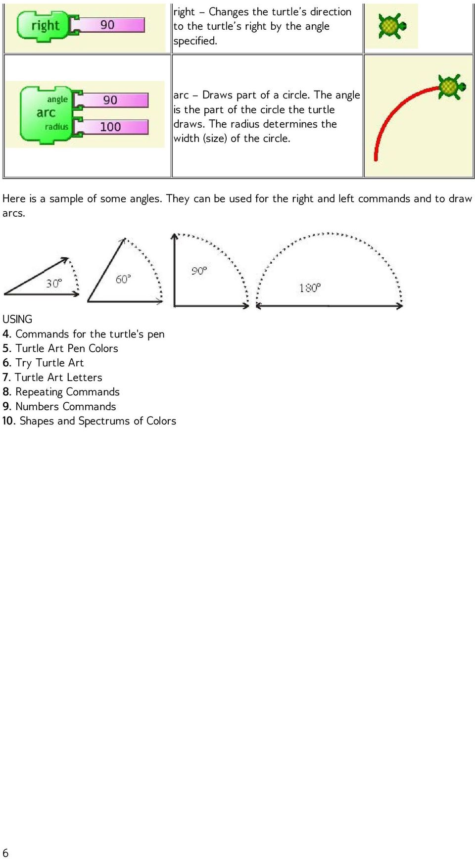 Here is a sample of some angles. They can be used for the right and left commands and to draw arcs. USING 4.