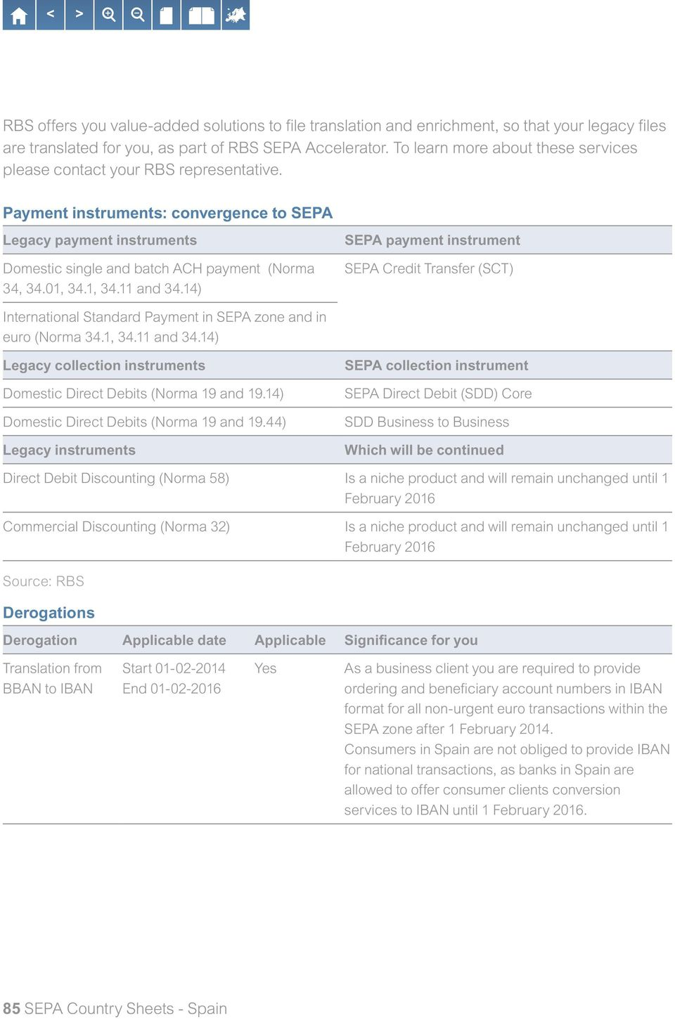01, 34.1, 34.11 and 34.14) SEPA payment instrument SEPA Credit Transfer (SCT) International Standard Payment in SEPA zone and in euro (Norma 34.1, 34.11 and 34.14) Legacy collection instruments Domestic Direct s (Norma 19 and 19.