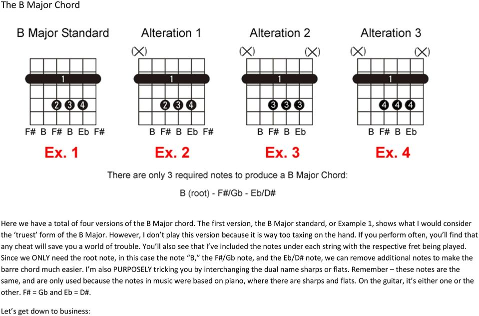 You ll also see that I ve included the notes under each string with the respective fret being played.