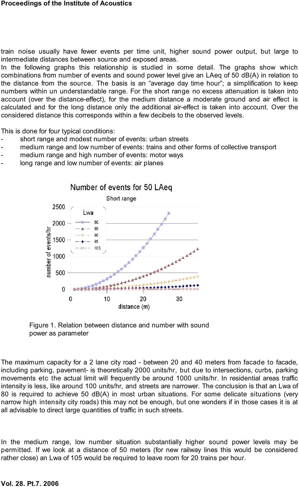 The graphs show which combinations from number of events and sound power level give an LAeq of 50 db(a) in relation to the distance from the source.