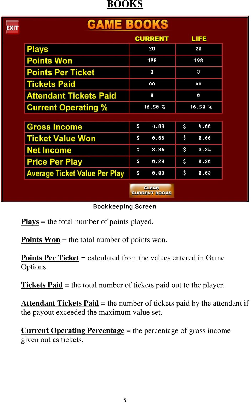 Tickets Paid = the total number of tickets paid out to the player.