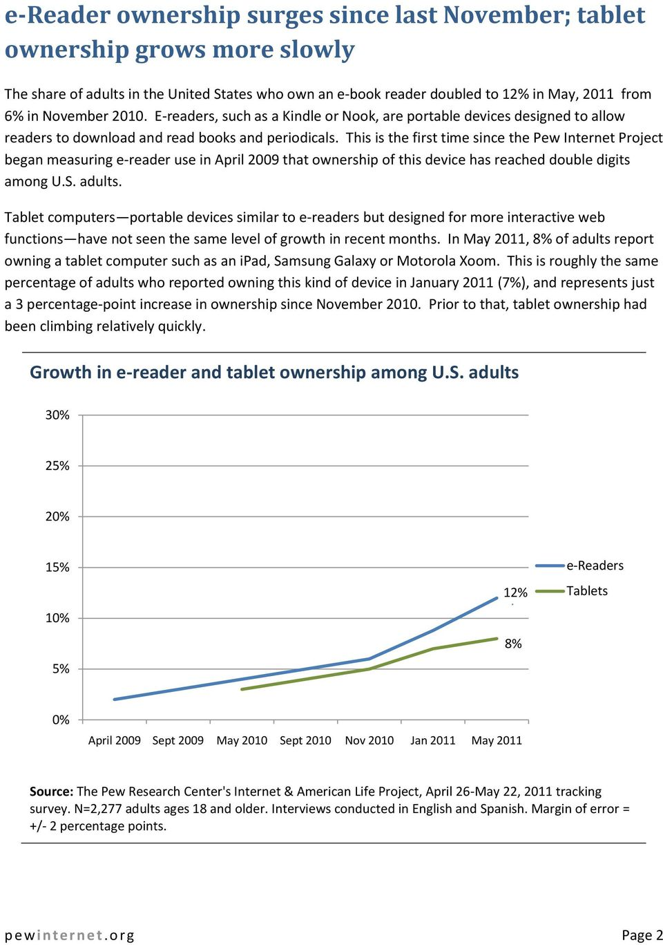 This is the first time since the Pew Internet Project began measuring e-reader use in April 2009 that ownership of this device has reached double digits among U.S. adults.
