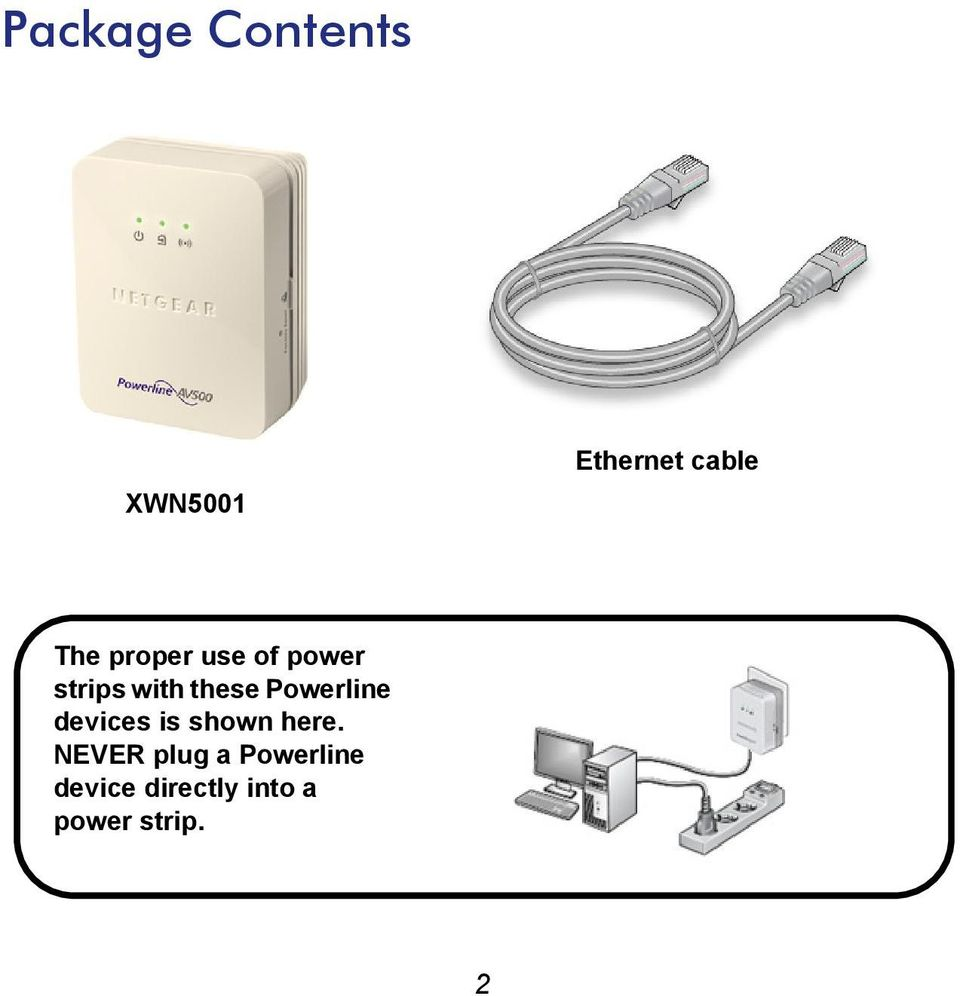 Powerline devices is shown here.