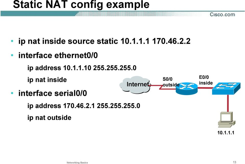255.255.0 ip nat inside interface serial0/0 Internet ip address 170.