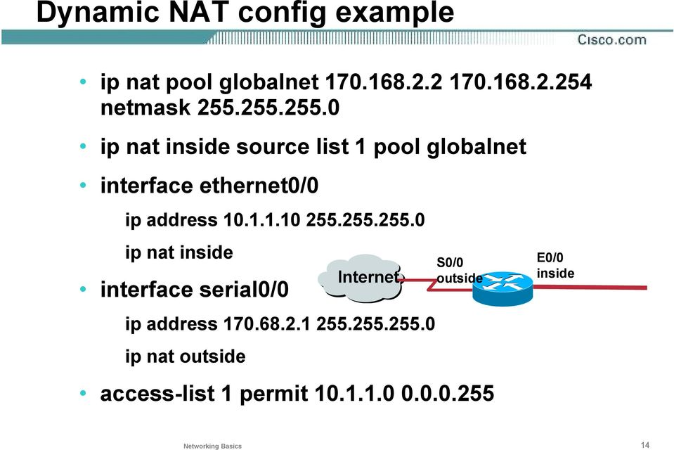 255.255.0 ip nat inside interface serial0/0 ip address 170.68.2.1 255.255.255.0 ip nat outside Internet S0/0 outside access-list 1 permit 10.
