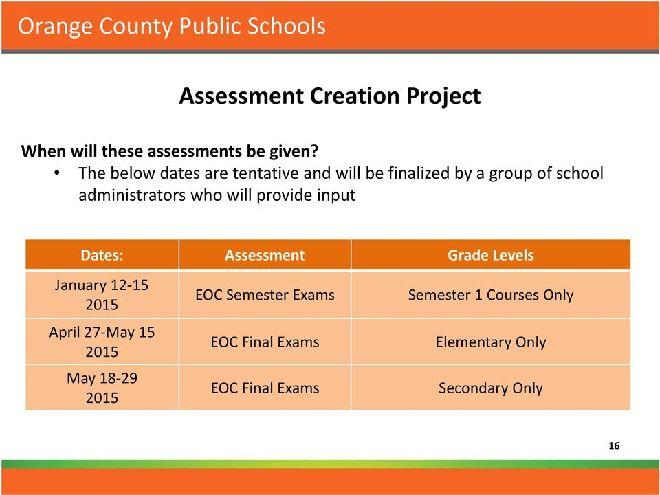 will provide input Dates: Assessment Grade Levels January 12 15 2015 April 27 May 15 2015